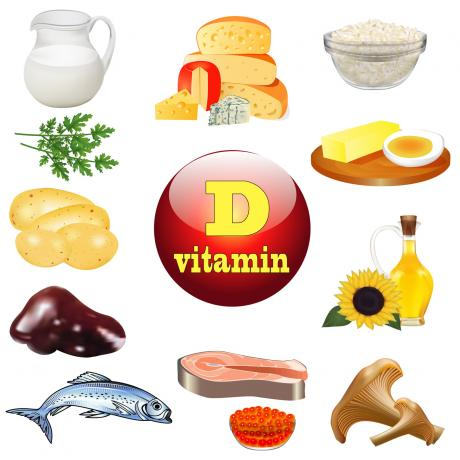 poster with vitamin D in centre and food sources around it